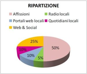 comunicazione-e-marketing
